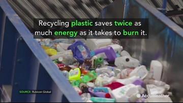 4 US plastic recycling statistics