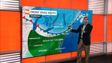 Storms building across Midwest and East; Tropics remain active