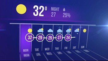 Google's A.I. Produces 'Nearly Instantaneous' Weather Forecasts