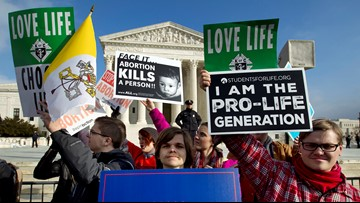 Anti-abortion bills: odds good in GOP states, not Congress