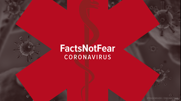 Facts Not Fear | What you need to know about the coronavirus outbreak