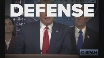 What is the Defense Production Act?