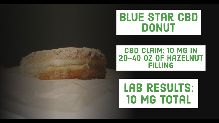 CBD Donut