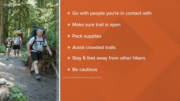 Tips for hiking responsibly during the coronavirus pandemic