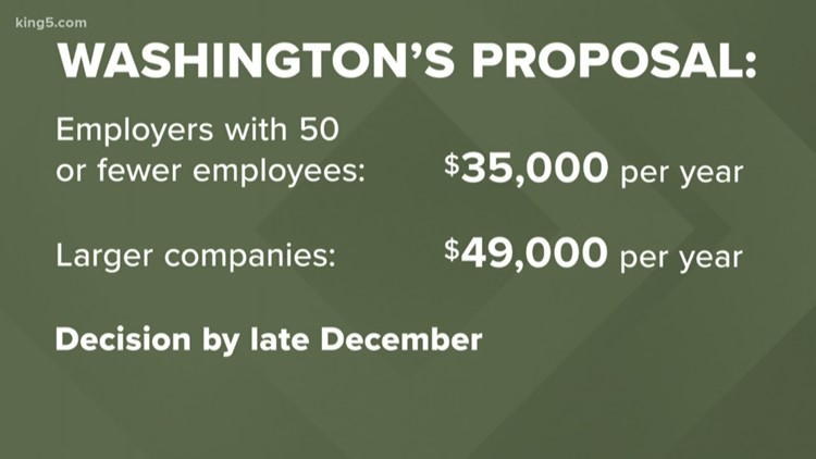 250,000 workers in Washington could be eligible for overtime with new rules