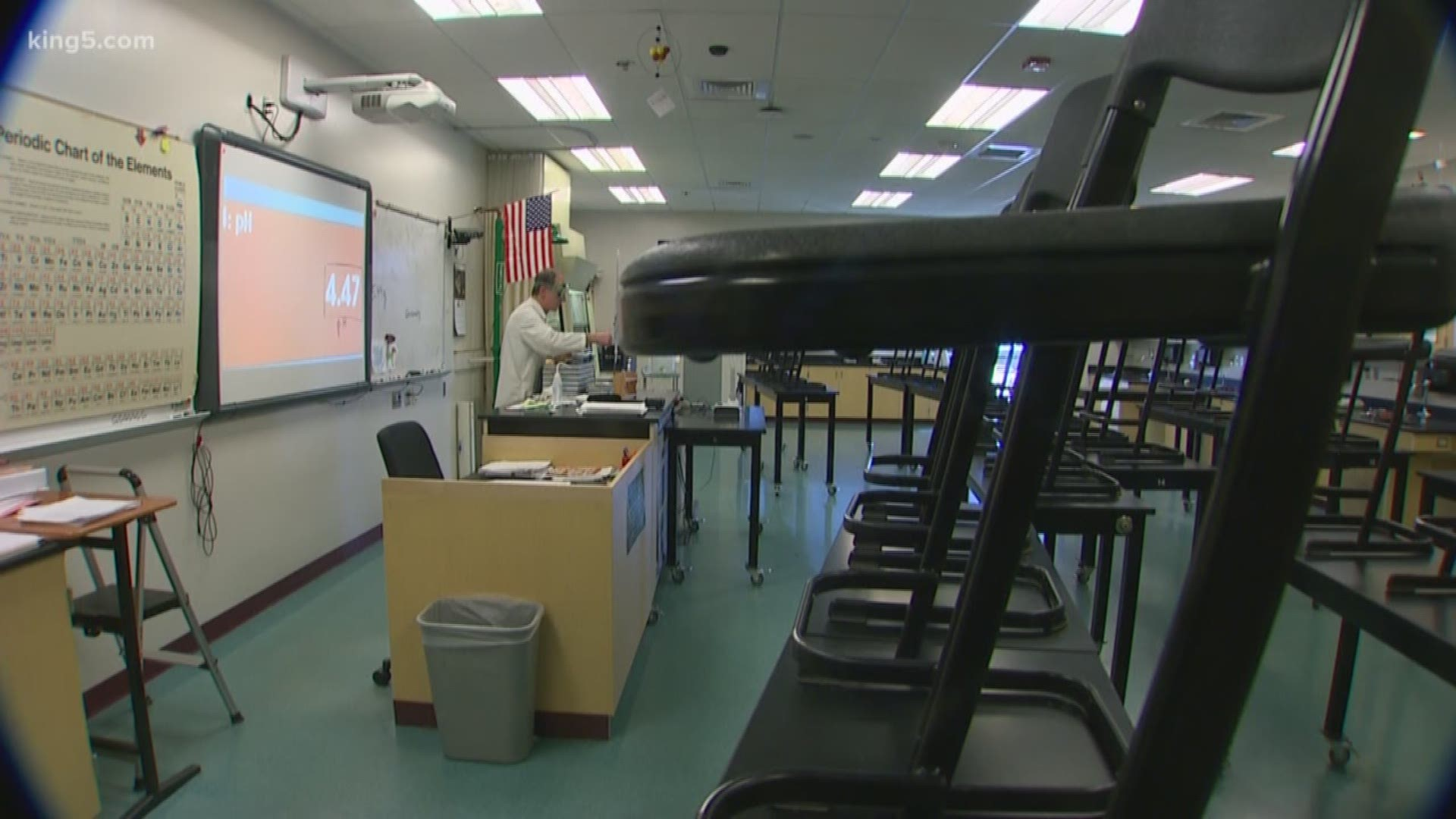 Northshore Schools Adjust To New Normal As Classes Move Online