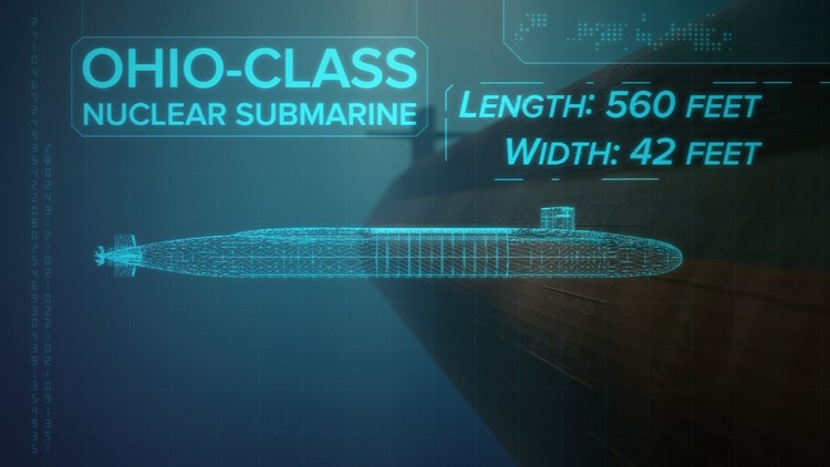 Infographic: Trident submarines by the numbers