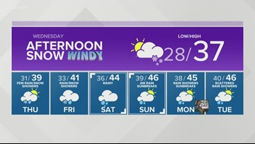 1/14/2020 5 pm forecast with Meteorologist Craig Herrera