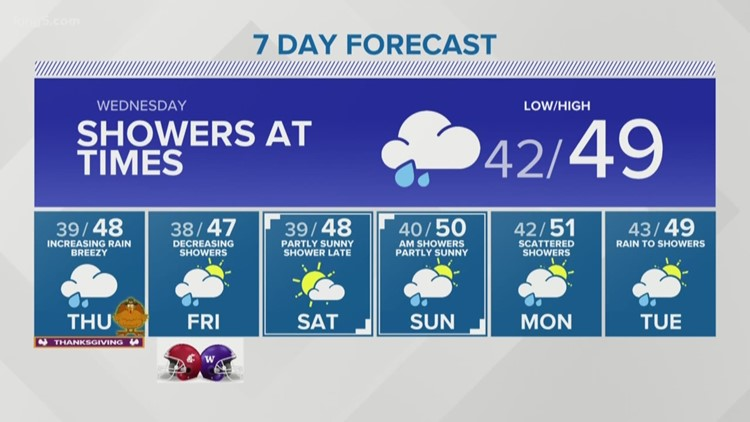 Seattle Local Forecast