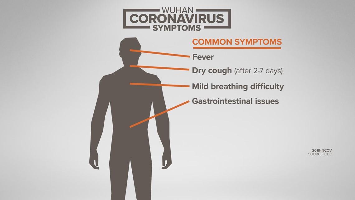 coronavirus symptoms - photo #39