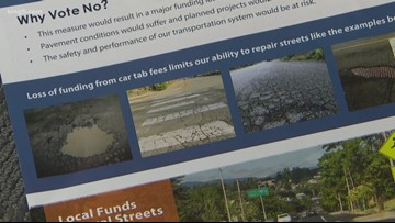 Olympia I-976 mailer prompts complaints