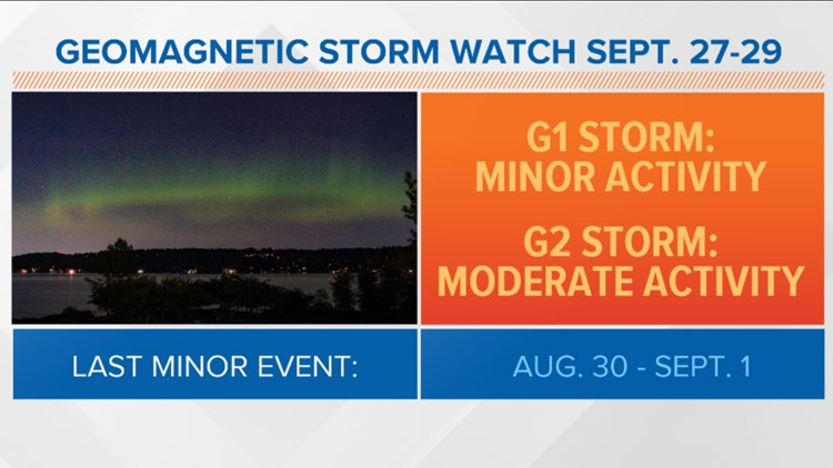 Geomagnetic storm watch