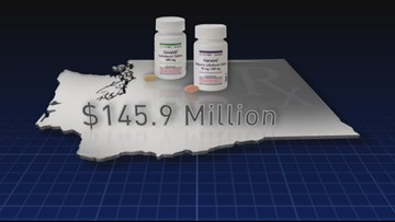 Rising drug prices cost taxpayers $1B