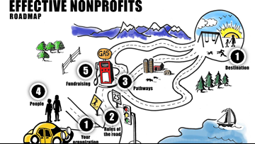 Strategies for starting, running and supporting nonprofits