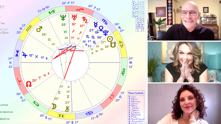 Let's get metaphysical! A real Astrologer read our natal charts 🌞🌜