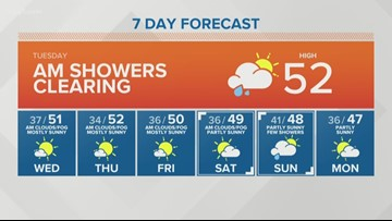 KING 5 Weather