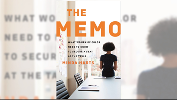 Survive, thrive and advance with these workplace strategies for women of color