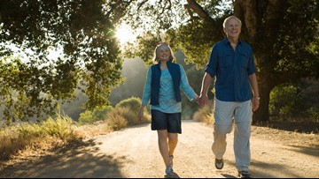 5 things to know about saving for retirement