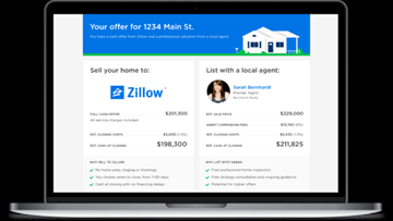 GeekWire: Zillow Group will start buying and selling homes