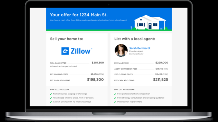 What's Zillow Group, Inc. (Z) Downside After Today's Huge Decline?