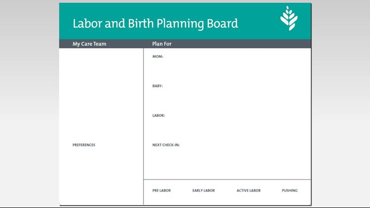 Labor and Birth Planning Board