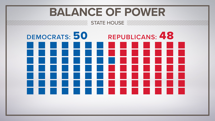KING_Balance_of_Power_House_1533854186496.png