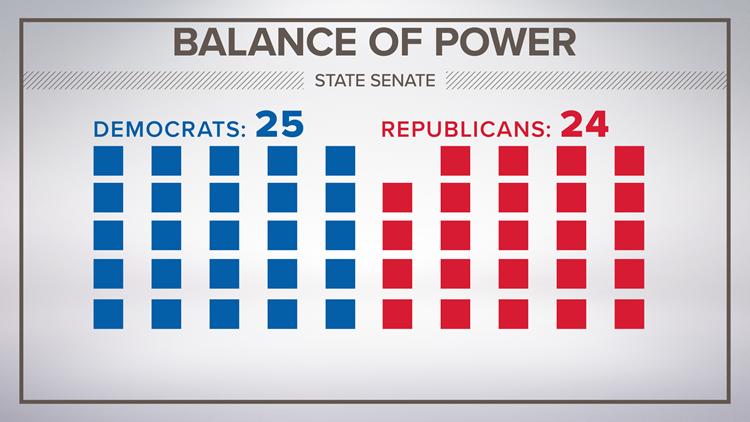 KING_Balance_of_Power_Senate_1533854186594.png