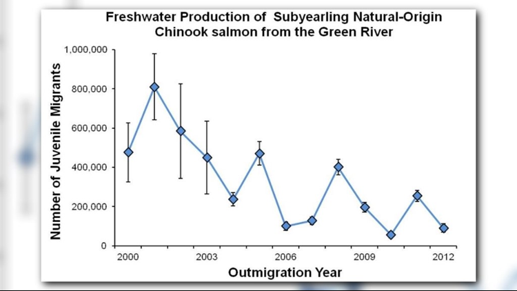 FreshwaterMigration_1535425327338.png
