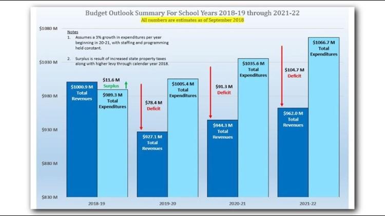 Budget outlook_1539230751347.JPG.jpg