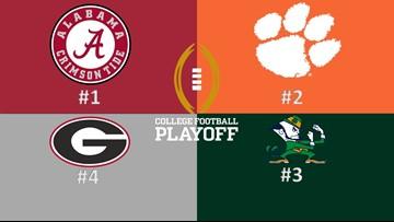 Georgia climbs to No. 4; Bama, Clemson, Notre Dame hold top 3 sports
