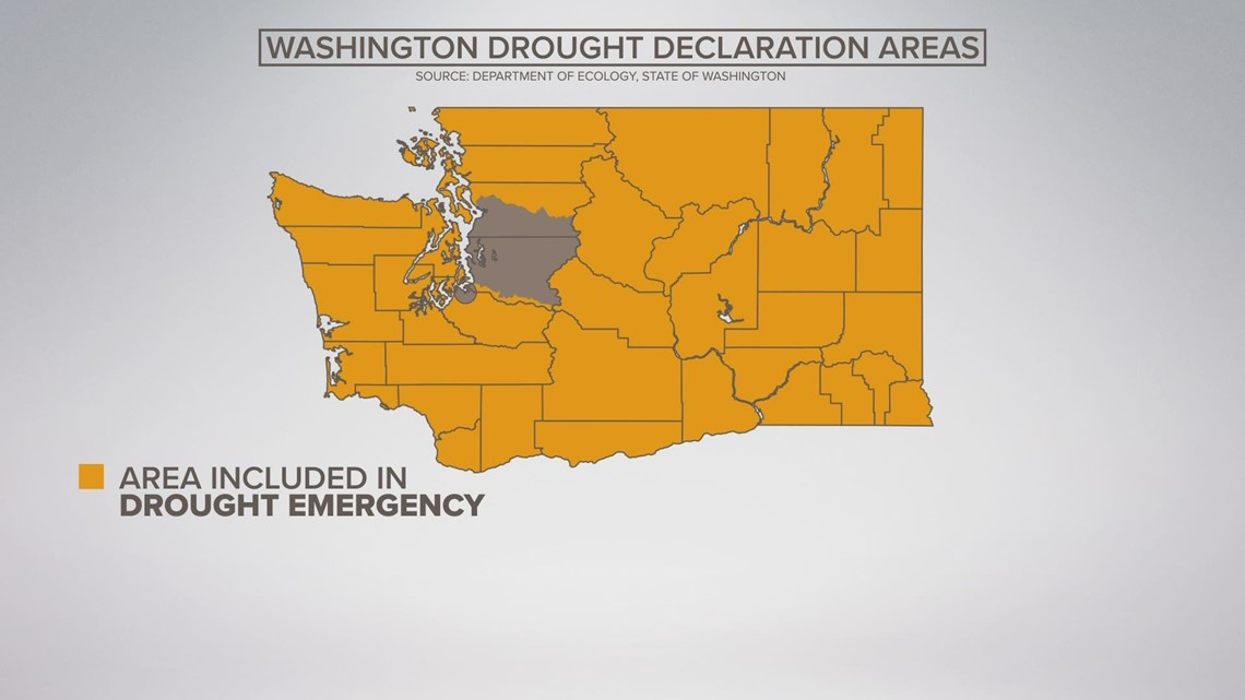 What is a drought and why isn't Seattle in one?
