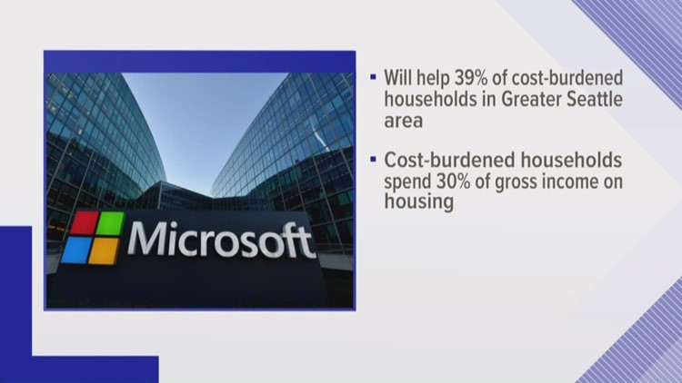 Image result for microsoft pledges 500 million to build affordable housing in Seattle