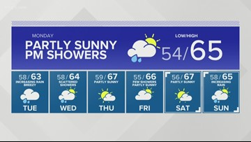 : KING 5 Late Evening Weather