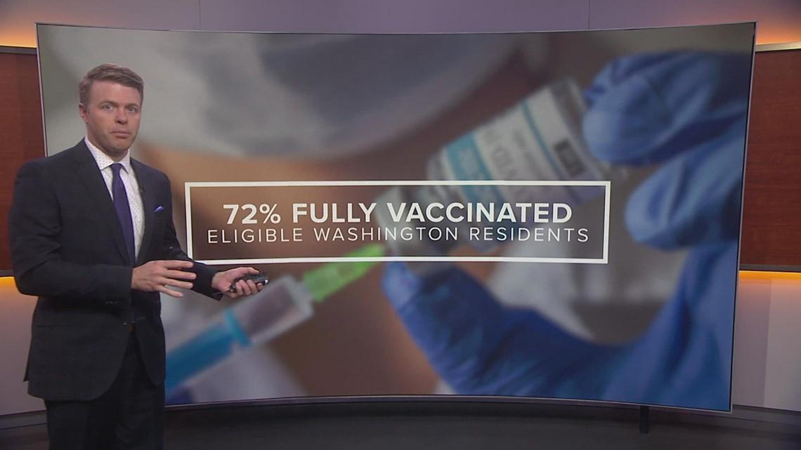 A look at Washington's vaccination rates