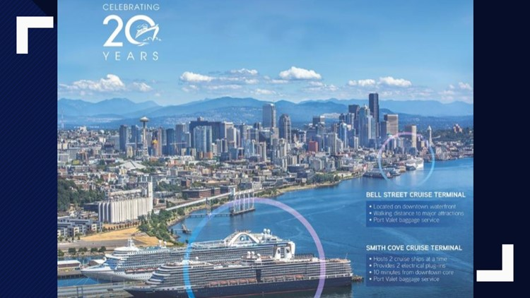 20 years of Port of Seattle cruise ship industry