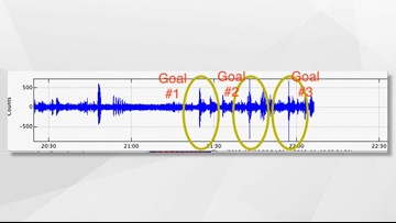 Seismologists record 'soccer shake' during Sounders' MLS championship game