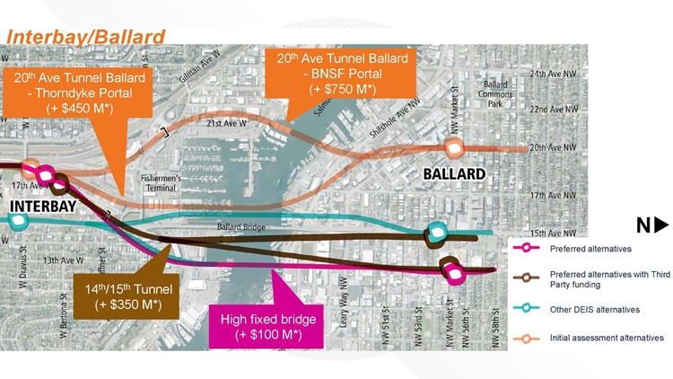 ballard light rail options