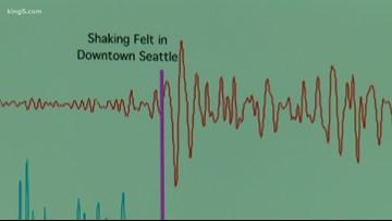 ShakeAlert earthquake early warning system in Washington