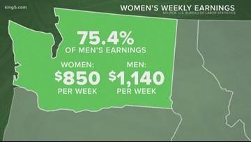 Report: Little progress in Washington's gender pay gap
