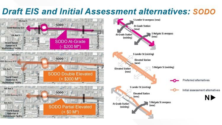 SODO light rail options