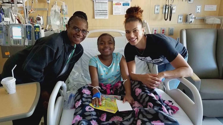 Growing Wellness: Telethon to support the Odessa Brown Children's Clinic