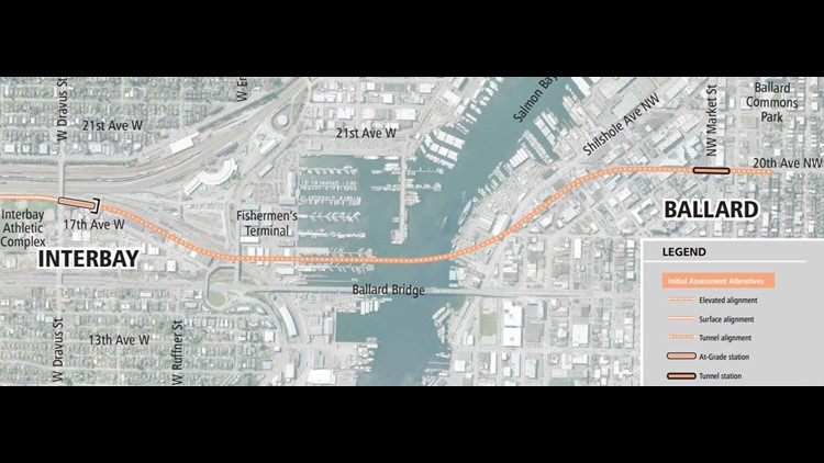 Tunnel options 2