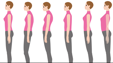 How poor posture can affect your overall wellbeing