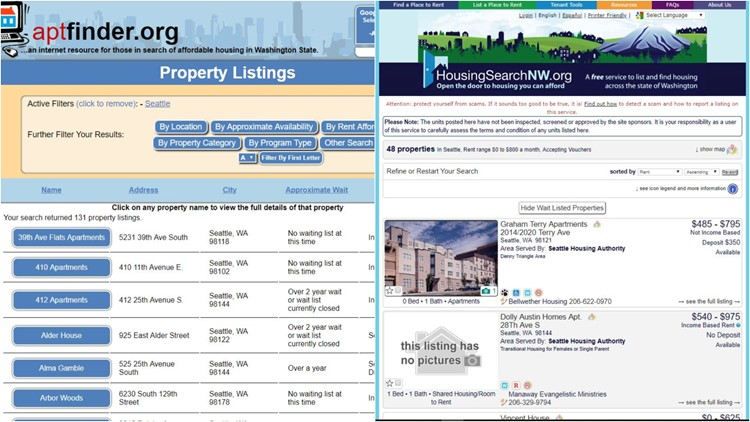 Housing searches on AptFinder.org and HousingSearchNW.org showed dozens of available units.