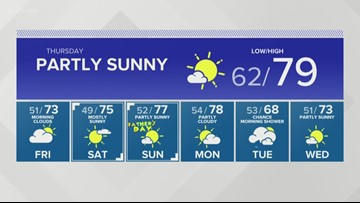 Seattle hit record 95 degrees on Wednesday | king5 com