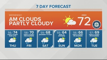 Weather | king5 com