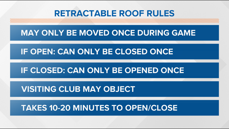Retractable roof rules