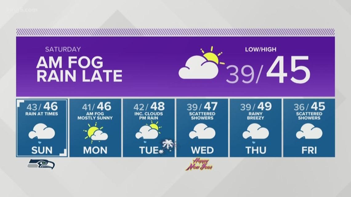 Western Washington forecast