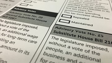Here's why WA lawmakers can ignore your responses to advisory votes