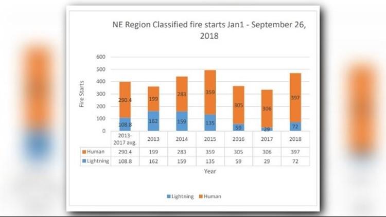 fire chart 1_1538139986054.png.jpg